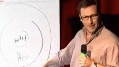 Palestras TED – Simon Sinek: Como grandes líderes inspiram ação