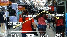 Segundo IBGE mortalidade vai ultrapassar nascimento em alguns anos no Brasil