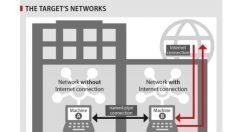 Uroburos: Russos por trás de ciberataque a organizações e países?