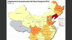 983 praticantes do Falun Gong foram julgados e 635 condenados em 2014