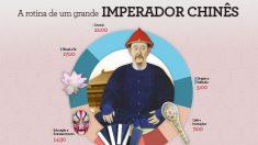 A inspiradora rotina de um grande imperador chinês