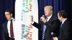 Trump promete eliminar regulamentações que restringem a economia dos EUA