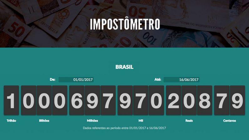 Impostos pagos no Brasil ultrapassam R$ 1 trilhão na metade de 2017