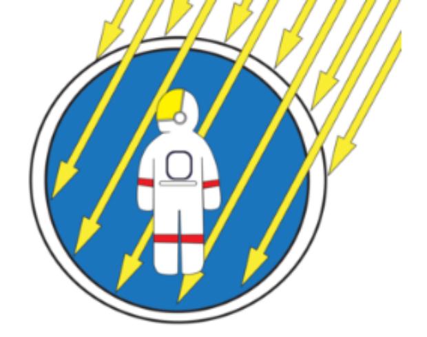 Radiação (NASA)