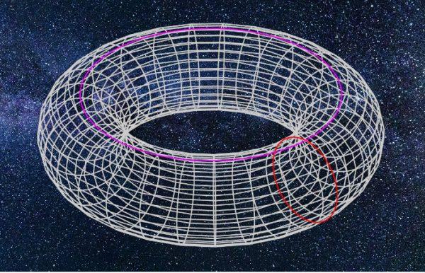 A estrutura do hipotético campo mental poderia tomar a forma toroide | Forma geométrica (Domínio público); Pano de fundo (Felix Mittermeier)