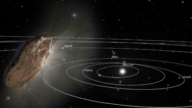 Nave alienígena se aproxima da Terra, insiste astrônomo chefe em Harvard (Vídeo)