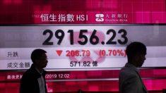 Investidores mundiais fogem das ações chinesas no ritmo mais rápido desde a queda da Bolsa da China em 2015