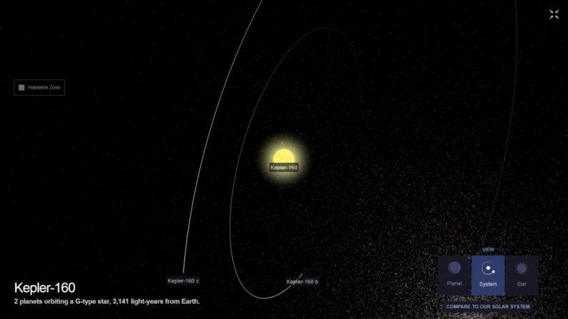 Astrônomos acreditam ter encontrado exoplaneta como a Terra orbitando estrela igual ao sol