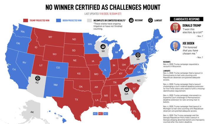 Eleições EUA: 94 colégios eleitorais ainda estão para ser decididos
