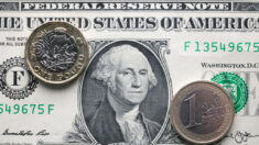 Dólar sobe para R$ 5,23 e fecha no maior valor em duas semanas