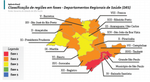 Mapa das fases de relaxamento da quarentena segundo DRTs de São Paulo.