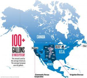 mapa aquático américa