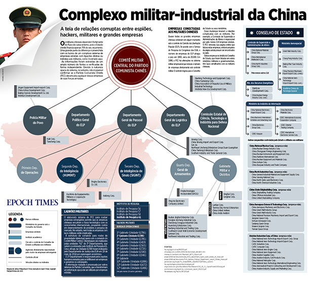 INFOGRÁFICO CHINA